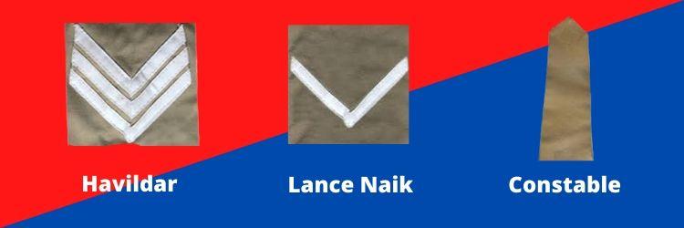 Havaldar, Lance Naik, Constable Rank Insignia