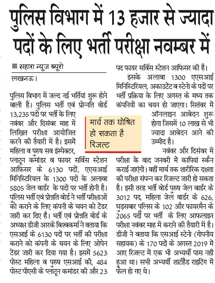 UP Police SI Notification 2020