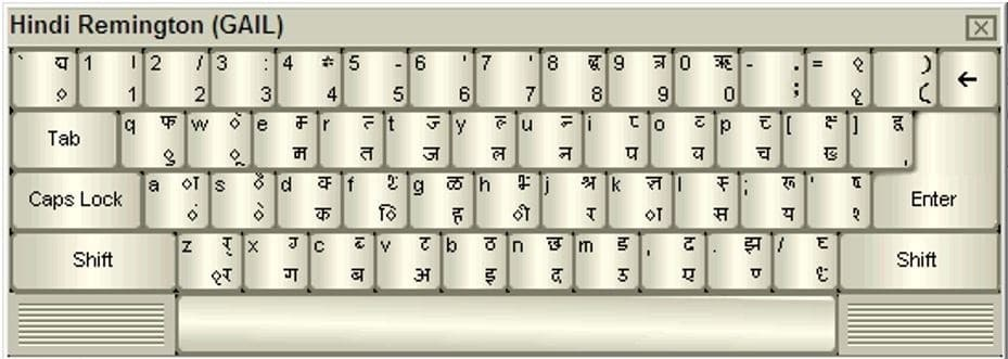 Remington GAIL Keyboard layout for MP CPCT Hindi Typing
