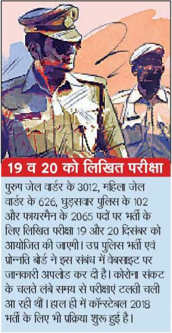 UP Jail Police previous year paper