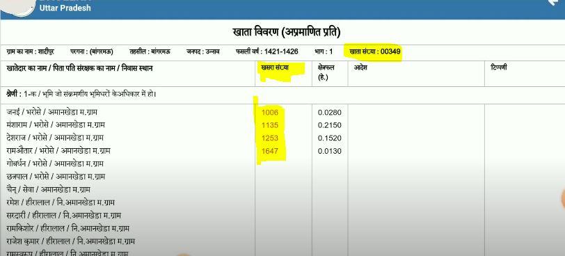 UP Khasra Sankhya Khata Sankhya Online Check