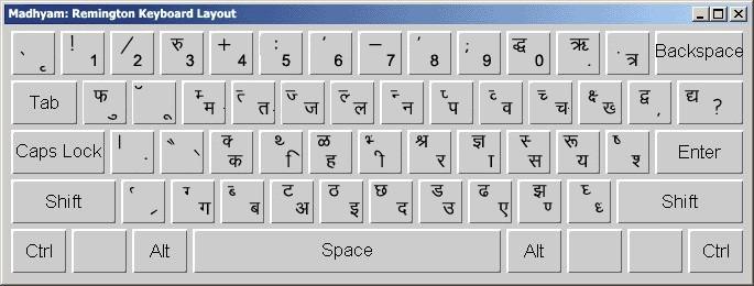 Krutidev Hindi keyboard layout