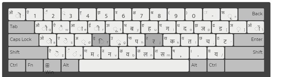 inscript keyboard layout
