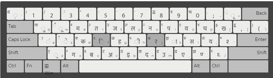 remington mangal keyboard layout